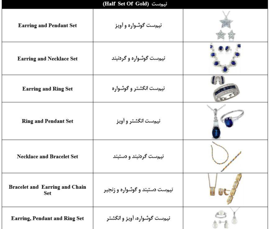 دستبند به انگلیسی